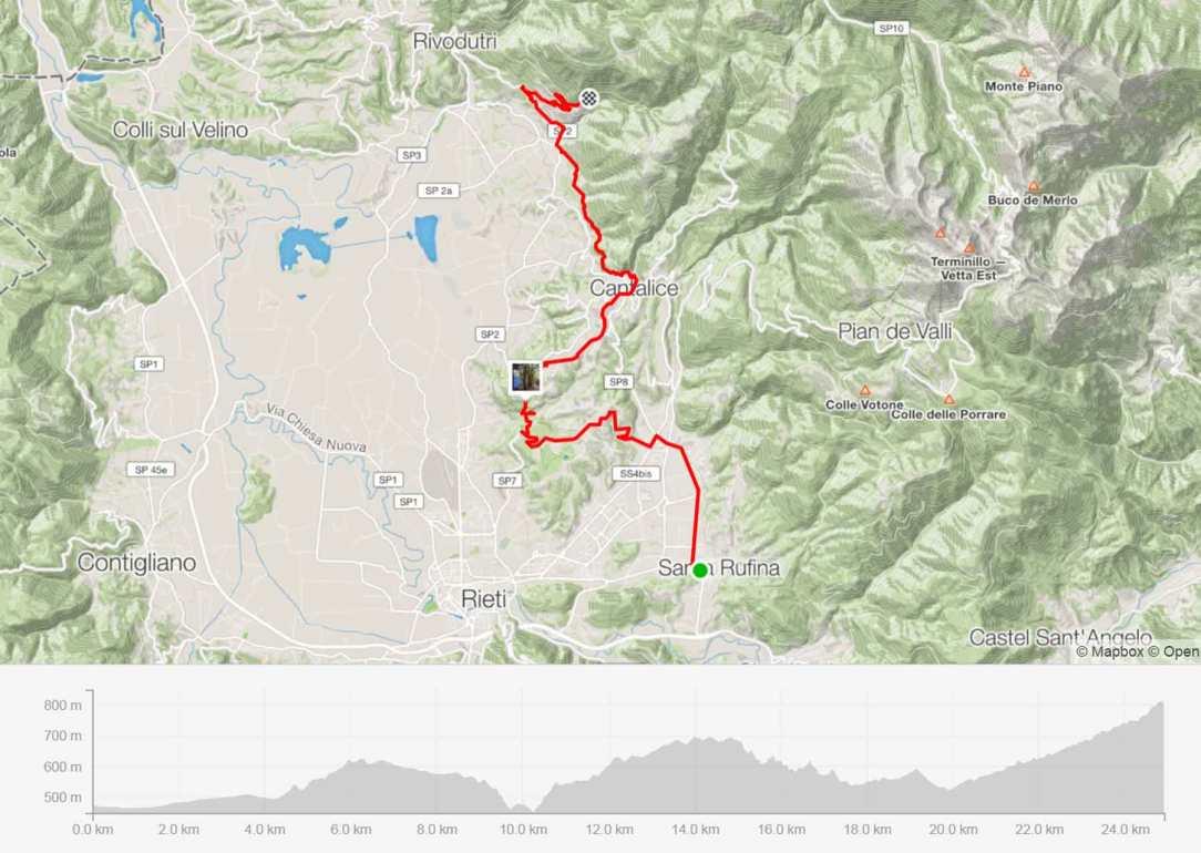 cammino di francesco in bicicletta itinerario santuario di poggio bustone