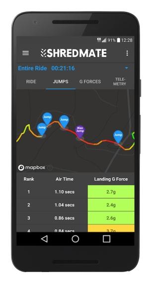 shredmate sensore mtb salti traccia g-spot mountain bike sensor rough trails