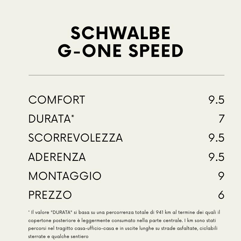 test copertoni schwalbe g-one speed recensione